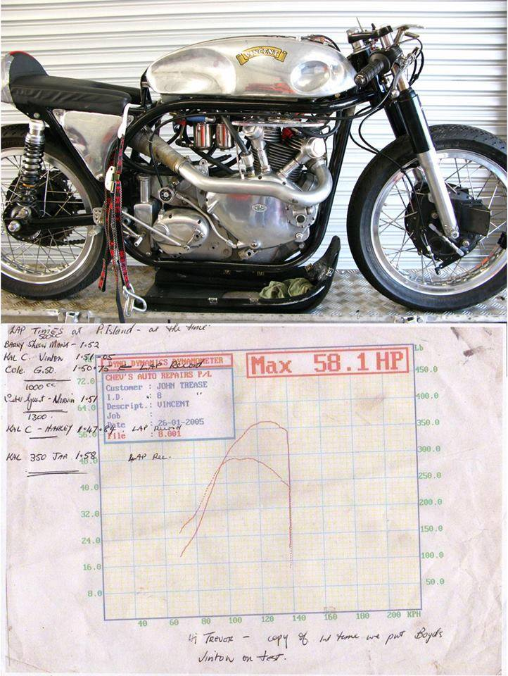 58.1 HP, this is the proof that a Comet had a good DNA. This Vinton 500 own by Ian Boyed and raced by Tony Hynes was just 0.3s off the 500cc lap record at Phillip Island and was second in the 2008 Australian Historic Road Racing Championship, 500 Classic Class.